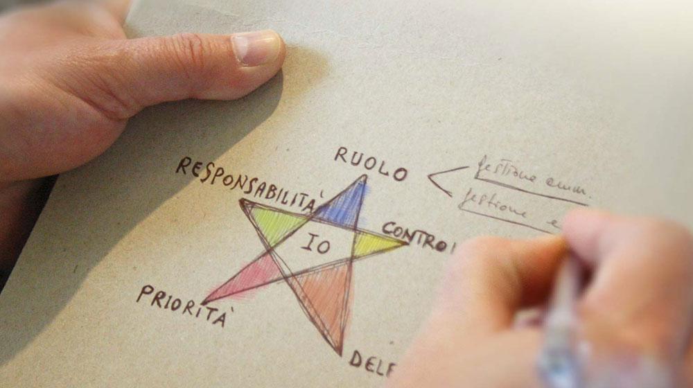 Pedagogia per il terzo millennio - FADV